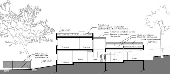 cube house md. Black Bedroom Furniture Sets. Home Design Ideas